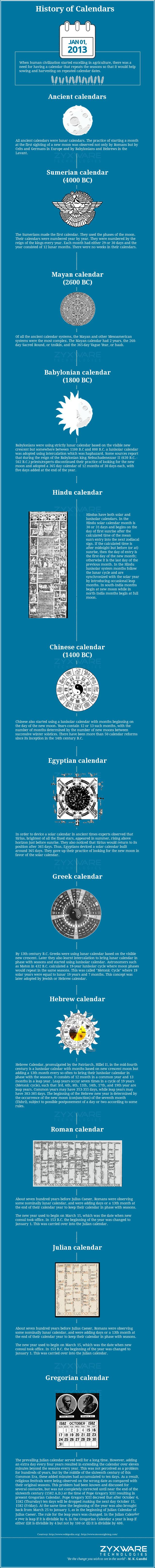 History of Calendars
